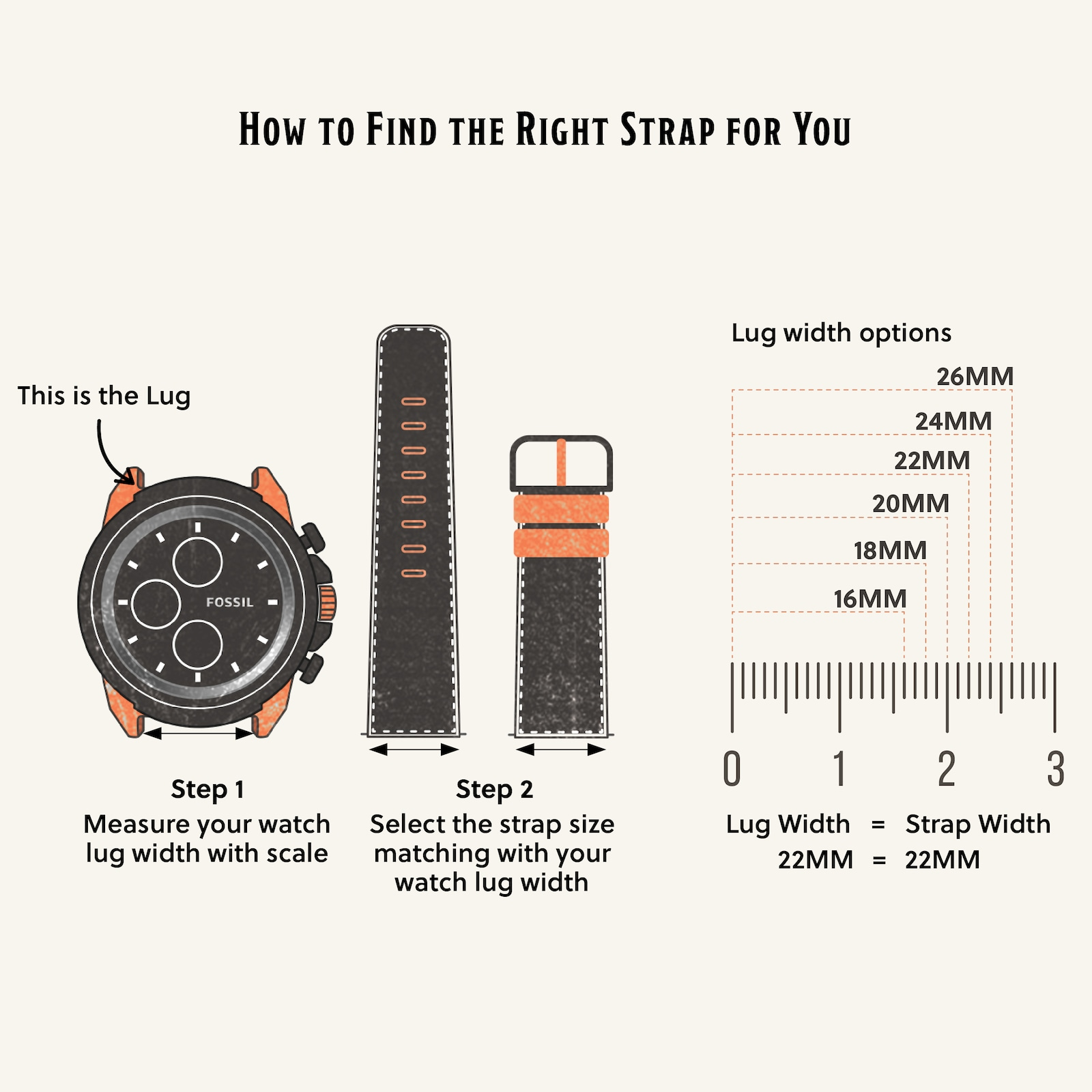 How to find the right watch strap for you